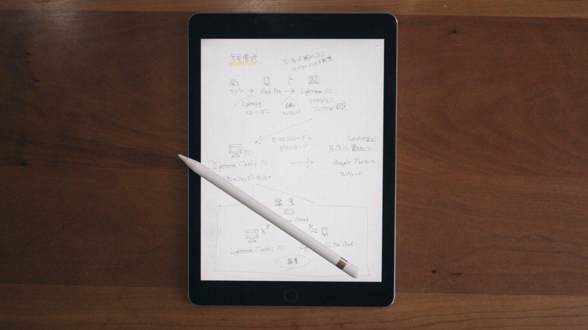 9.7インチ iPad Proから12.9 インチ iPad Proに買い替えます