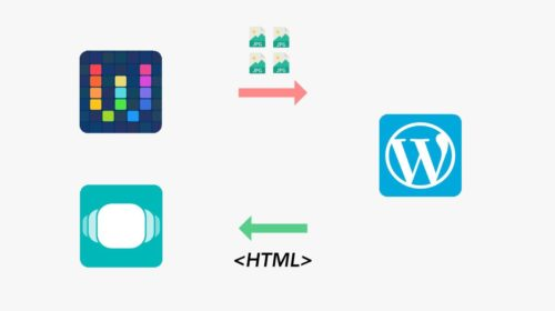 iPad + Workflow + CopiedでWordPressサイトに複数の画像を一括でアップロードする方法