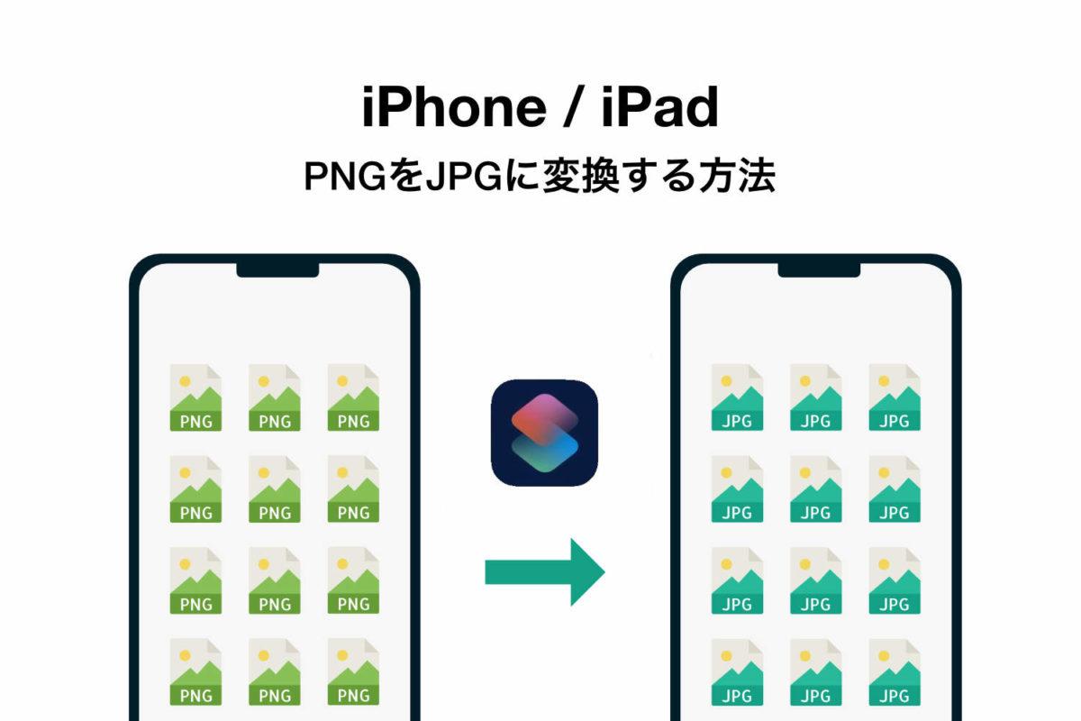 【ショートカット】iPhone / iPadでPNGをJPGに変換する方法